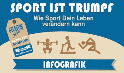 startbild-Infografik-gelastin-sport-400